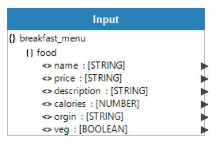 Input datamapper