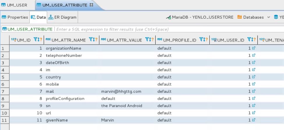 UM_User_Attribute - WSO2 IS 5.7.0