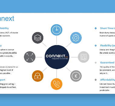 Yenlo launches Connext 2.0; an enhanced full-service WSO2 Managed Cloud
