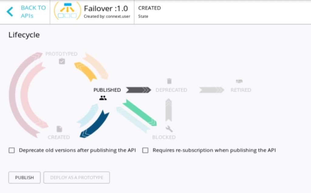 API Failover endpoints 11