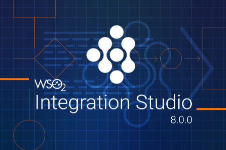WSO2 Enterprise Integrator samples 4